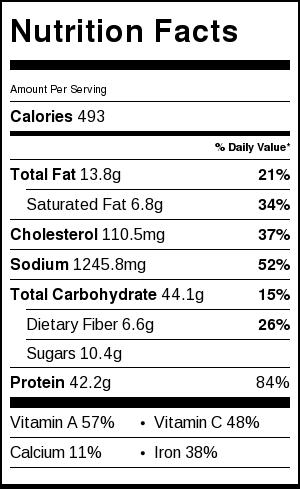 nutrition-info-red-wine-beef-stew